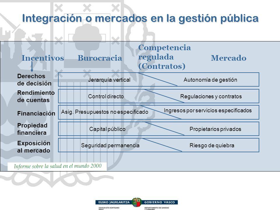 Integración o mercados en la gestión pública