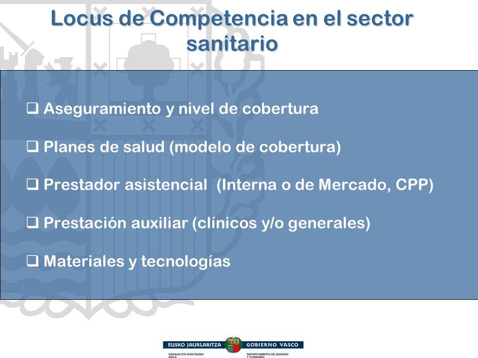 Locus de Competencia en el sector sanitario