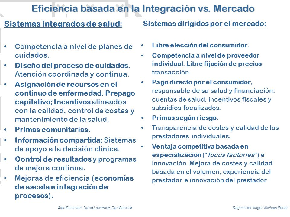 Eficiencia basada en la Integración vs. Mercado