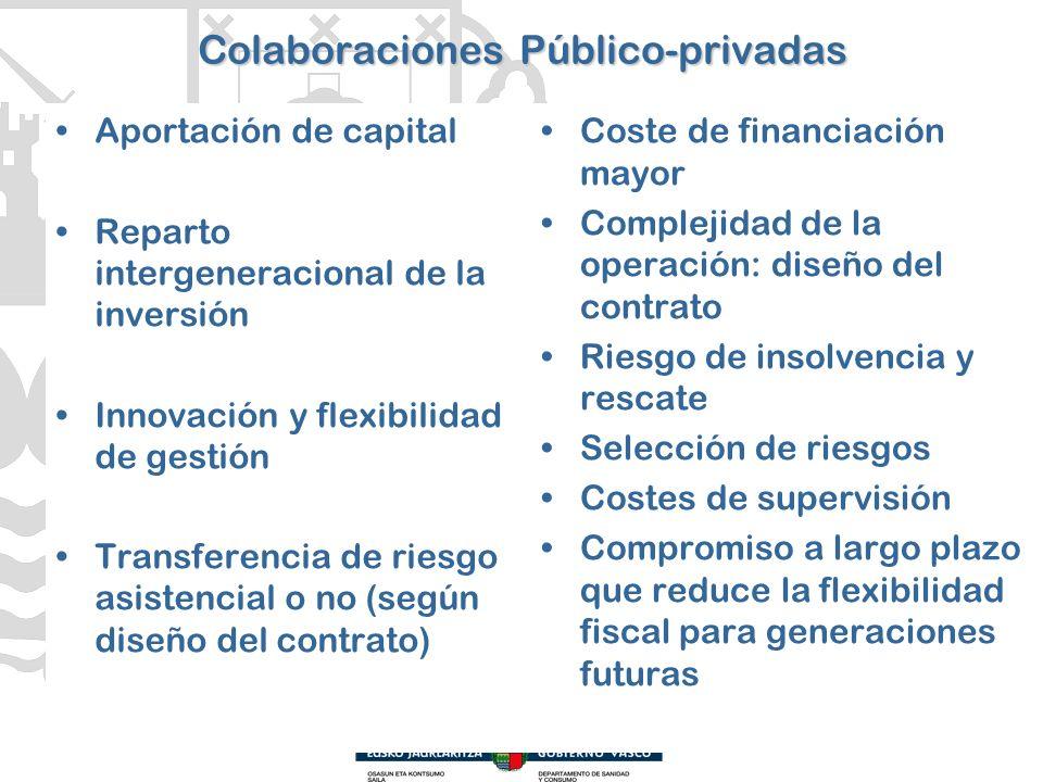 Colaboraciones Público-privadas