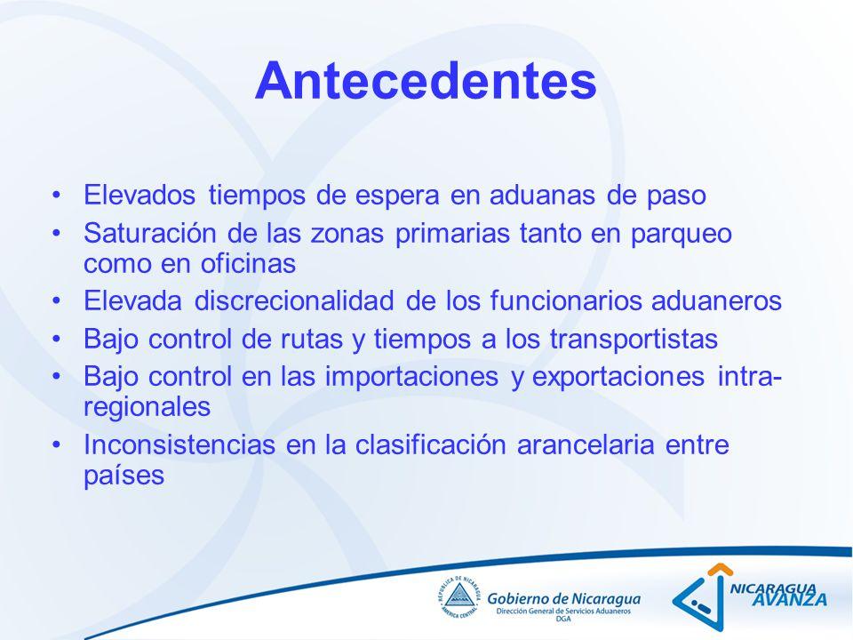 Presentado por alci n carrasquilla 3 de agosto ppt descargar for Salida de la oficina internacional de origen aliexpress