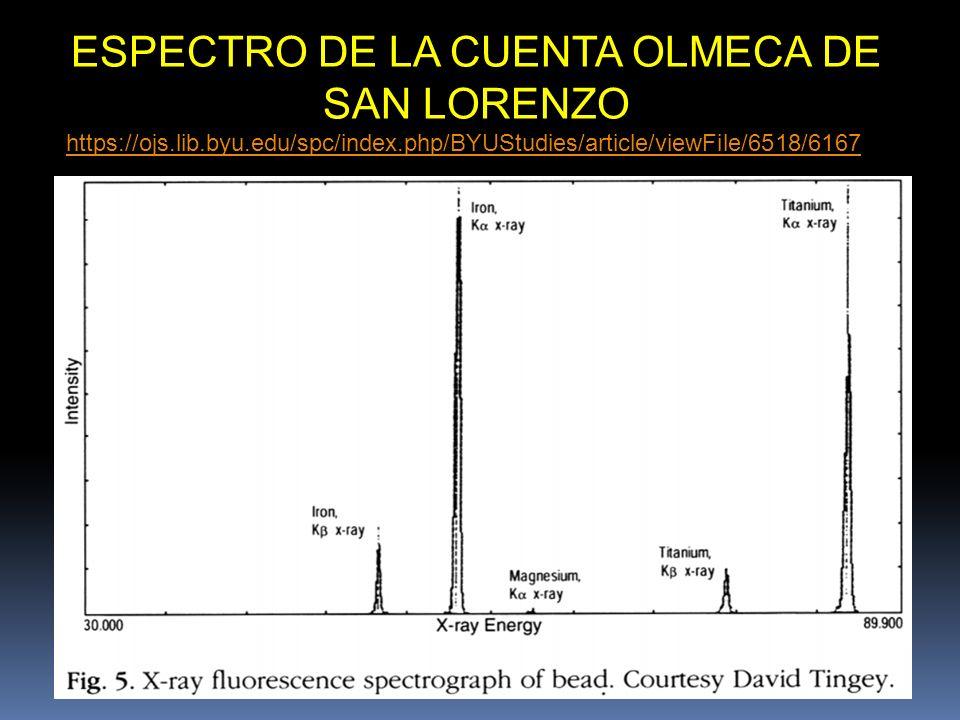 ESPECTRO DE LA CUENTA OLMECA DE SAN LORENZO