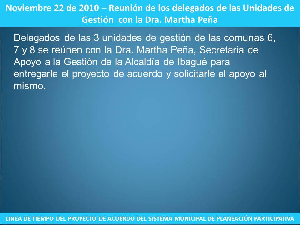 Noviembre 22 de 2010 – Reunión de los delegados de las Unidades de Gestión con la Dra. Martha Peña