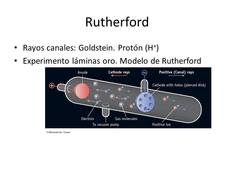 Rutherford Rayos canales: Goldstein. Protón (H+)
