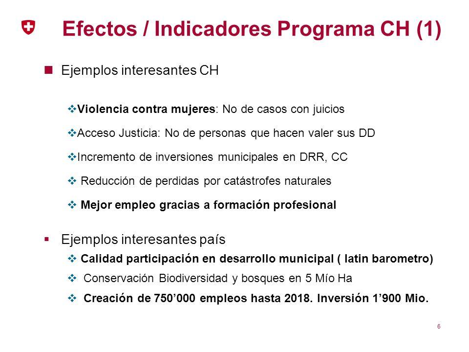 Efectos / Indicadores Programa CH (1)