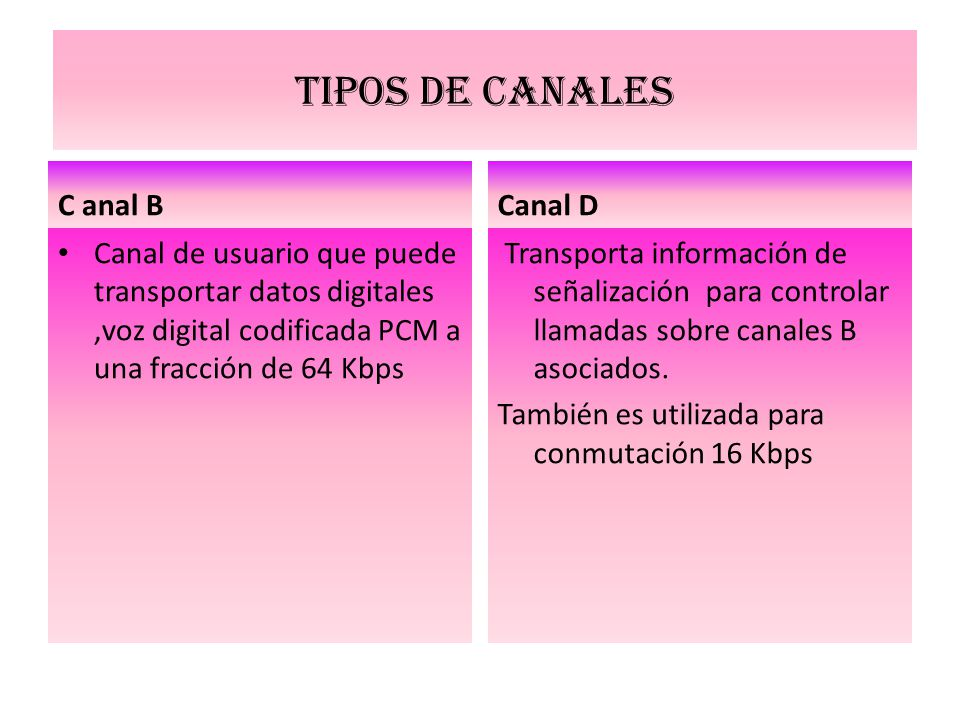 TIPOS DE CANALES C anal B Canal D