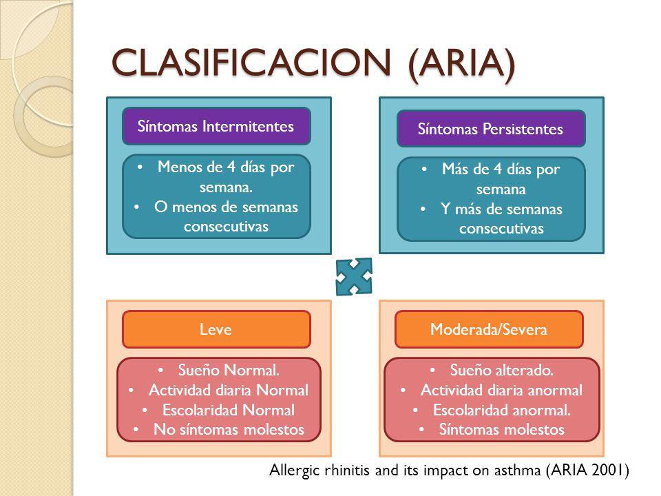 CLASIFICACION (ARIA) Síntomas Intermitentes Síntomas Persistentes