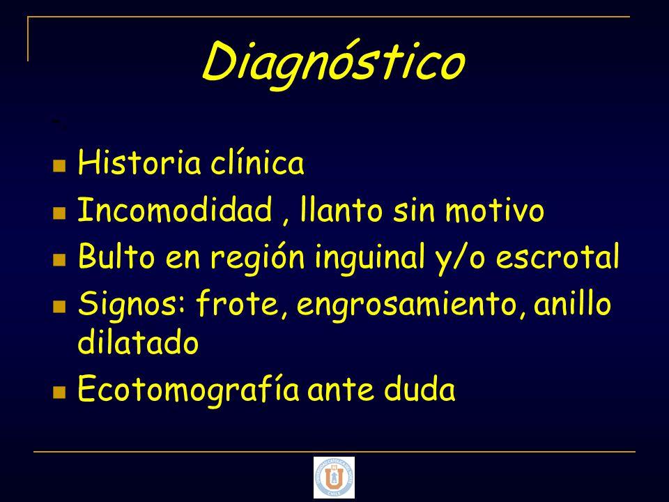 Diagnóstico Historia clínica Incomodidad , llanto sin motivo