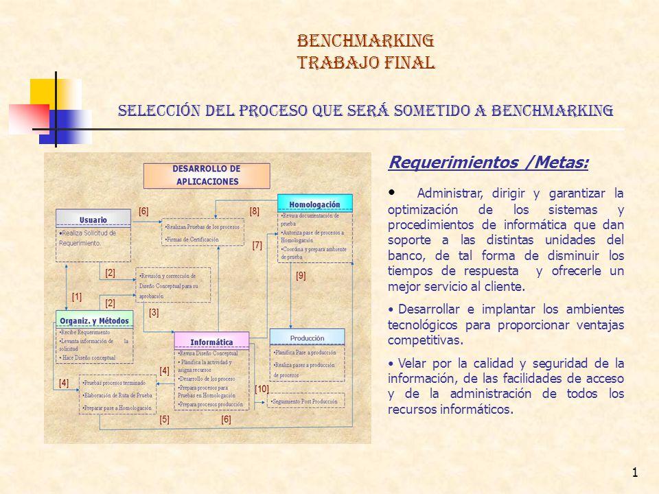 BENCHMARKING TRABAJO FINAL selección del proceso que será sometido a benchmarking