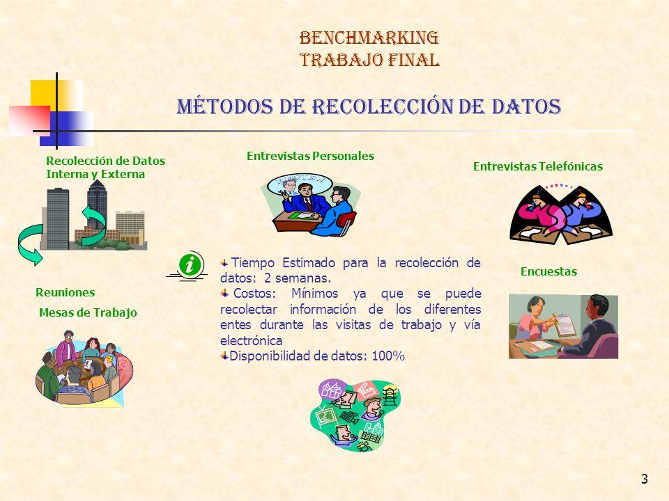 BENCHMARKING TRABAJO FINAL MÉtOdos de RecolecciÓn de Datos