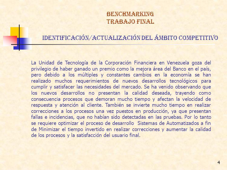 BENCHMARKING TRABAJO FINAL Identificación/actualización del ámbito Competitivo