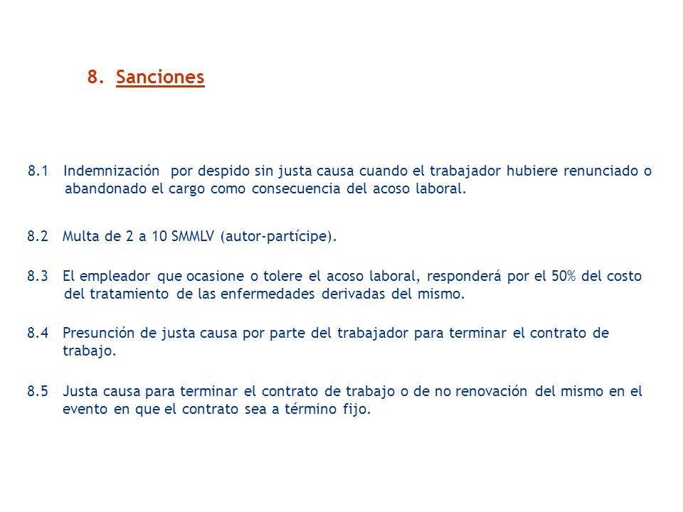 8. Sanciones 8.1 Indemnización por despido sin justa causa cuando el trabajador hubiere renunciado o.