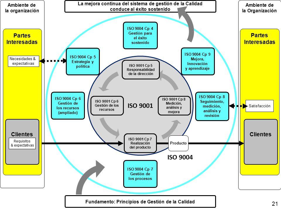 iso 9004 version 2015 pdf