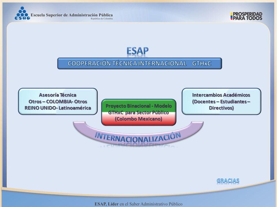 ESAP INTERNACIONALIZACIÓN COOPERACIÓN TÉCNICA INTERNACIONAL GTHxC