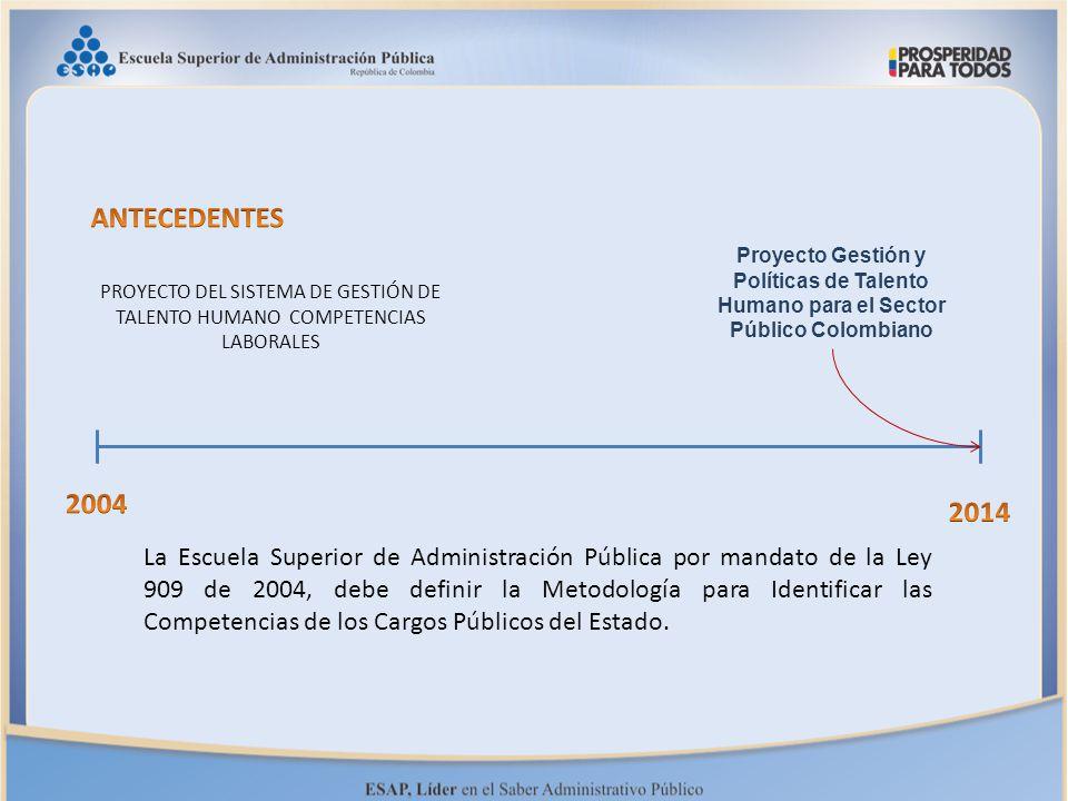 ANTECEDENTES Proyecto Gestión y Políticas de Talento Humano para el Sector Público Colombiano.