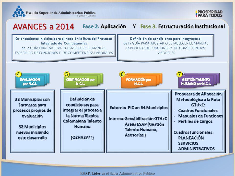 AVANCES a 2014 Fase 2. Aplicación Y