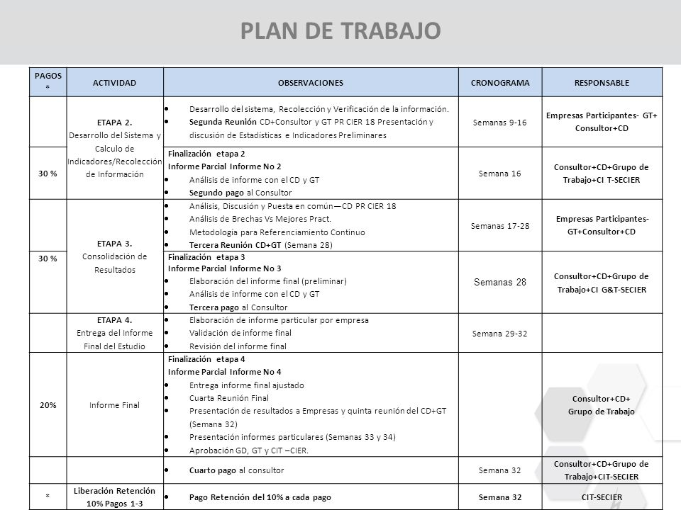cronograma de pago del plan joven de abril 2016 cronograma