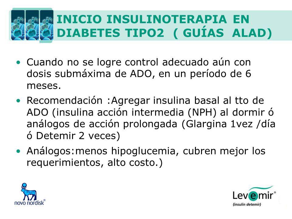 Insulina: Tipos y formas de administración - ppt descargar