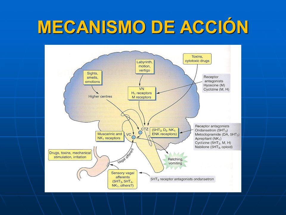 Farmacología del sistema gastrointestinal - ppt video