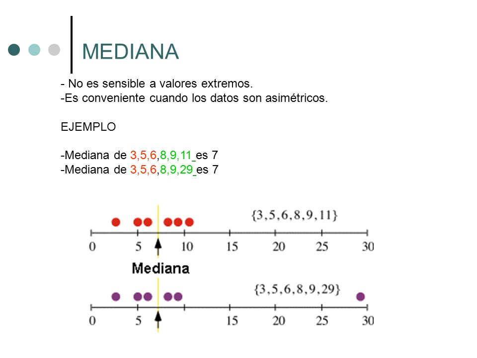 MEDIANA - No es sensible a valores extremos.