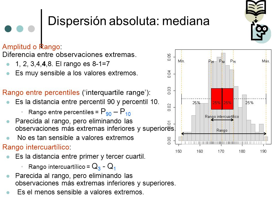 Dispersión absoluta: mediana