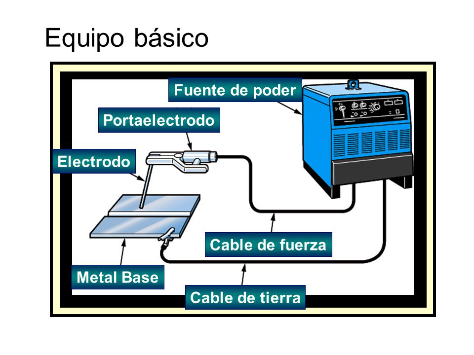 Proceso smaw valor curso ppt descargar - Equipo soldadura electrica ...