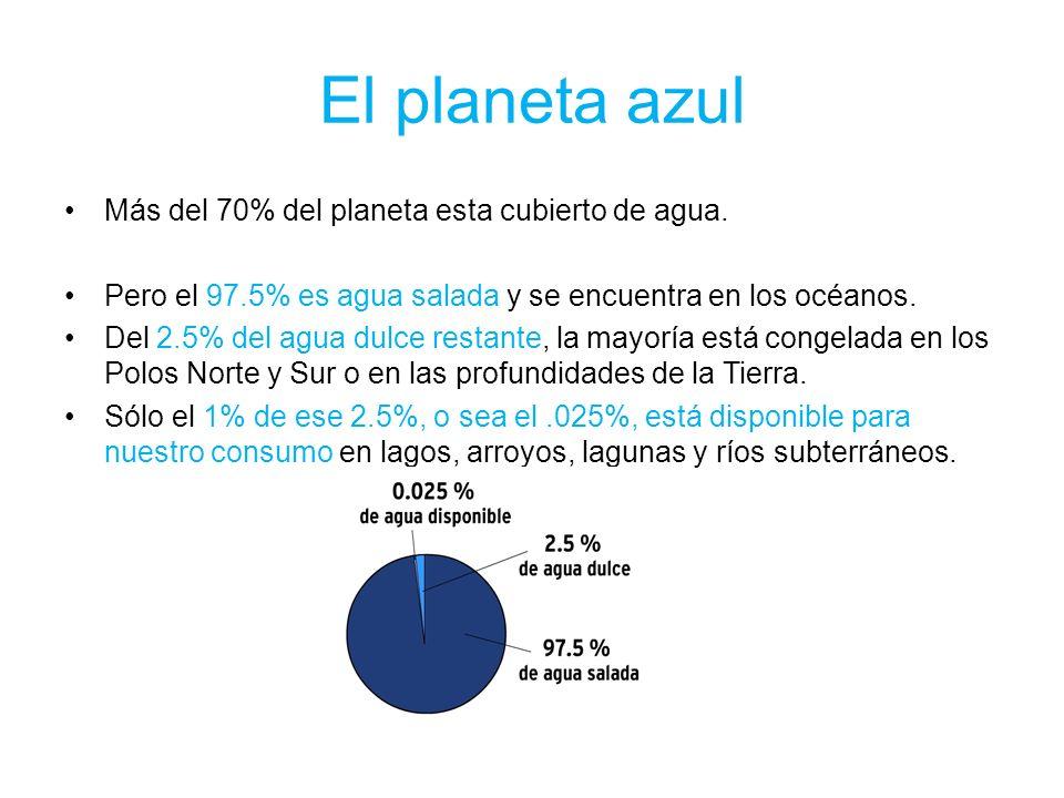 El planeta azul Más del 70% del planeta esta cubierto de agua.