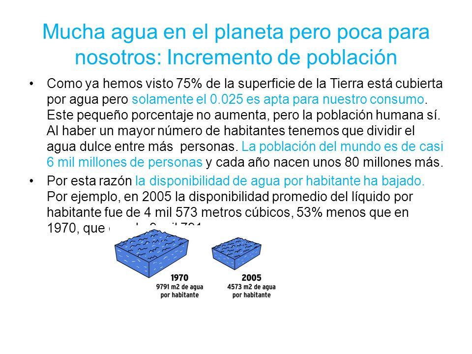 Mucha agua en el planeta pero poca para nosotros: Incremento de población