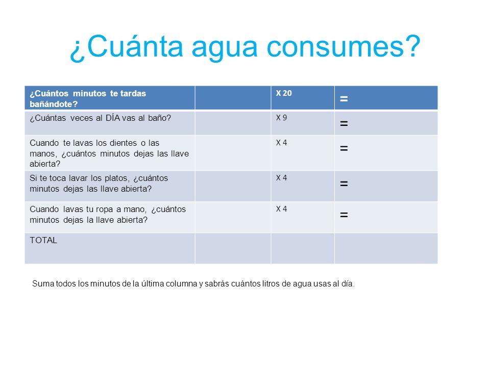 ¿Cuánta agua consumes = ¿Cuántos minutos te tardas bañándote X 20
