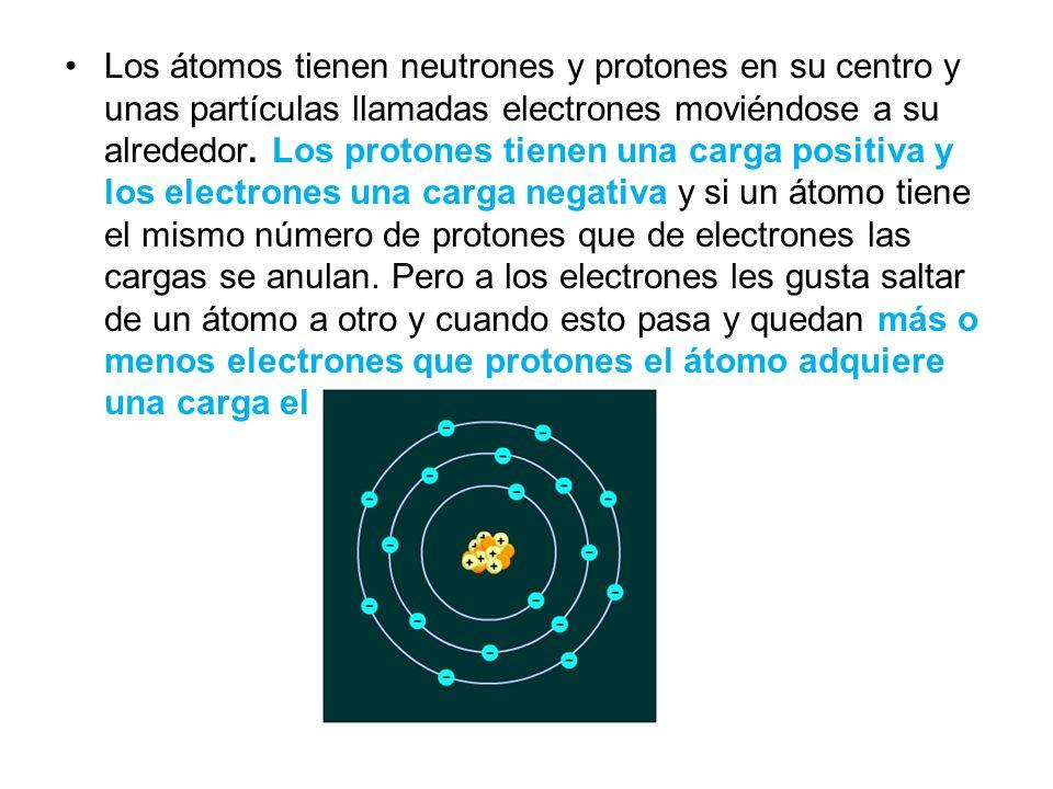 Los átomos tienen neutrones y protones en su centro y unas partículas llamadas electrones moviéndose a su alrededor.