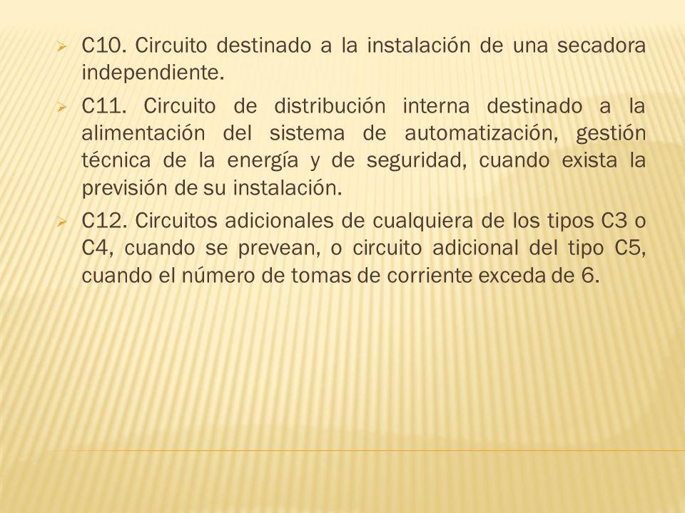 C10. Circuito destinado a la instalación de una secadora independiente.