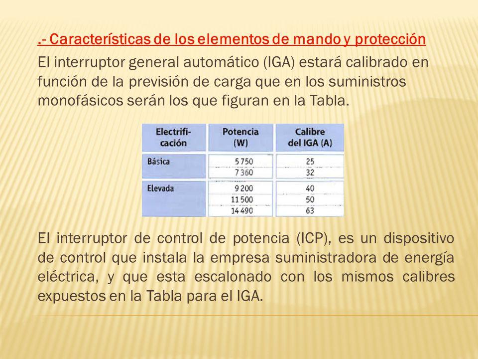 .- Características de los elementos de mando y protección El interruptor general automático (IGA) estará calibrado en función de la previsión de carga que en los suministros monofásicos serán los que figuran en la Tabla.