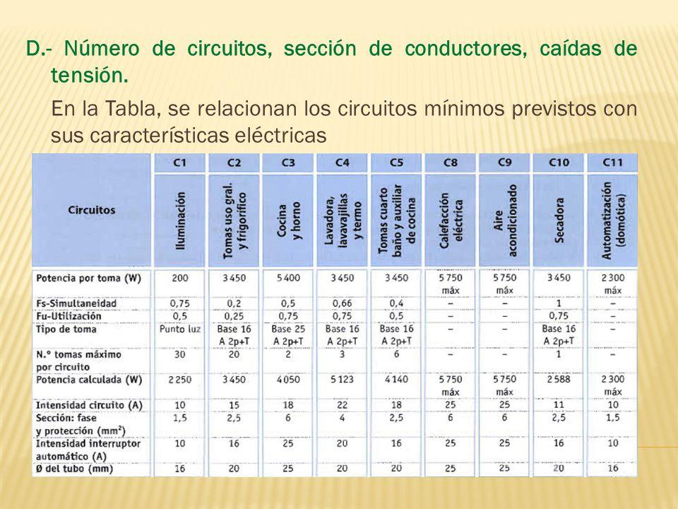 D. - Número de circuitos, sección de conductores, caídas de tensión