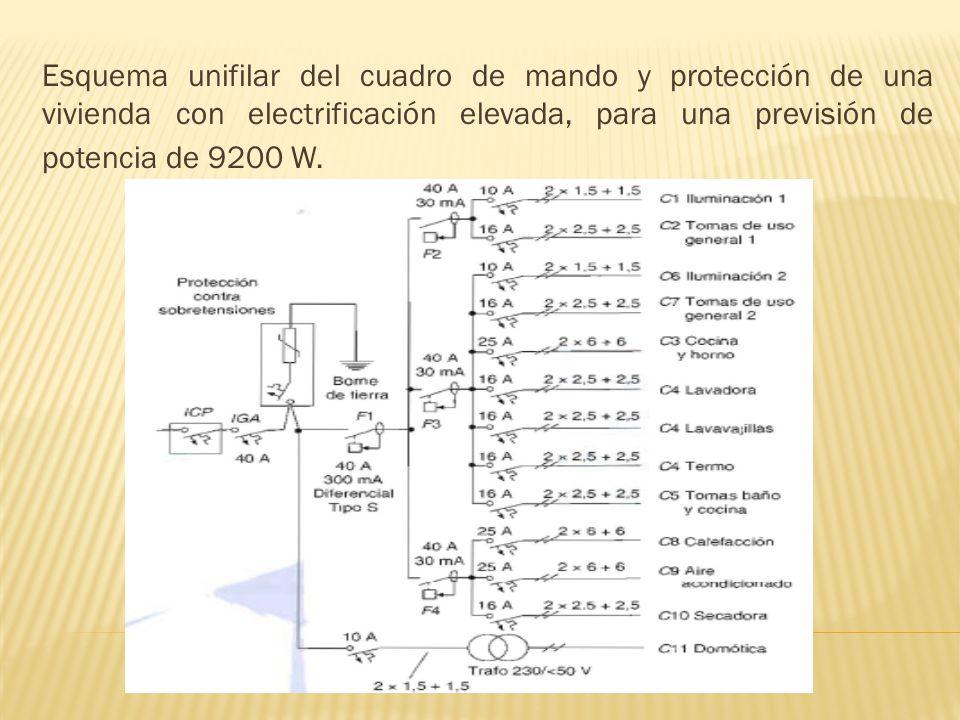 Esquema unifilar del cuadro de mando y protección de una vivienda con electrificación elevada, para una previsión de potencia de 9200 W.