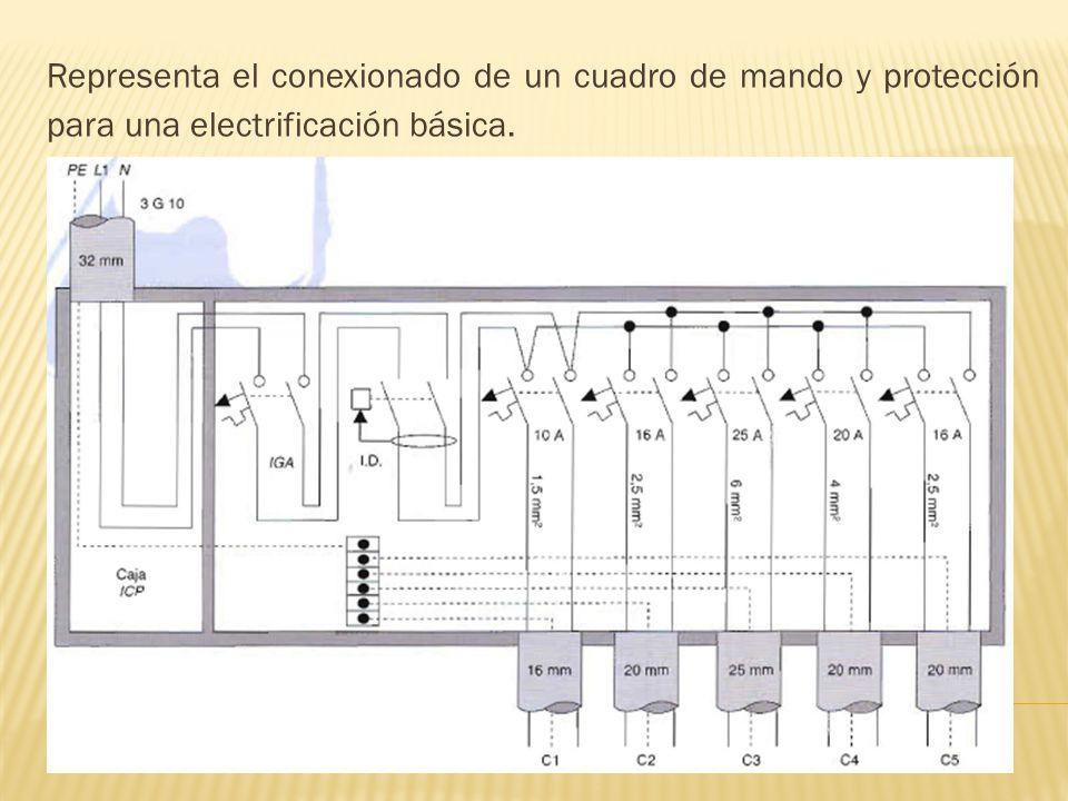 Representa el conexionado de un cuadro de mando y protección para una electrificación básica.