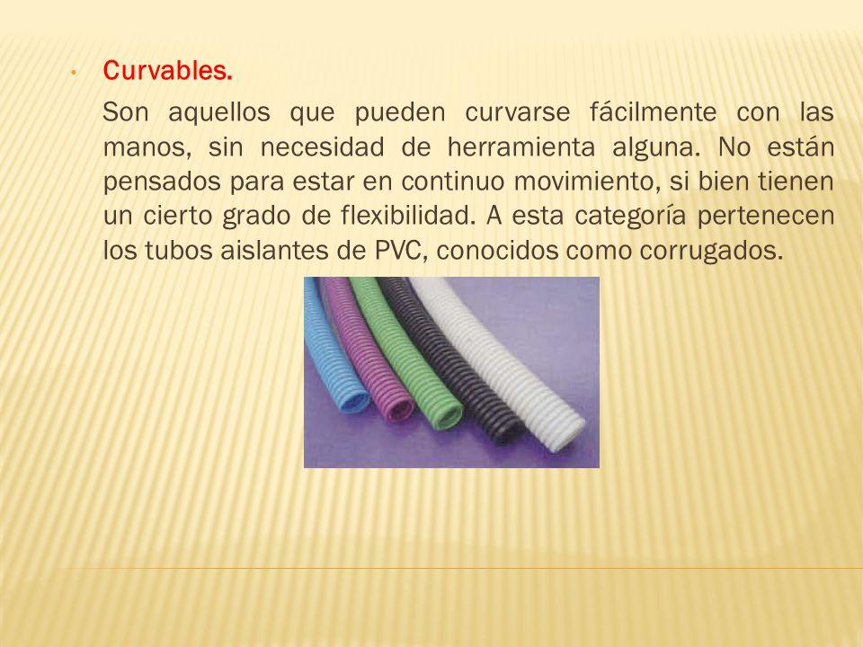 Curvables.