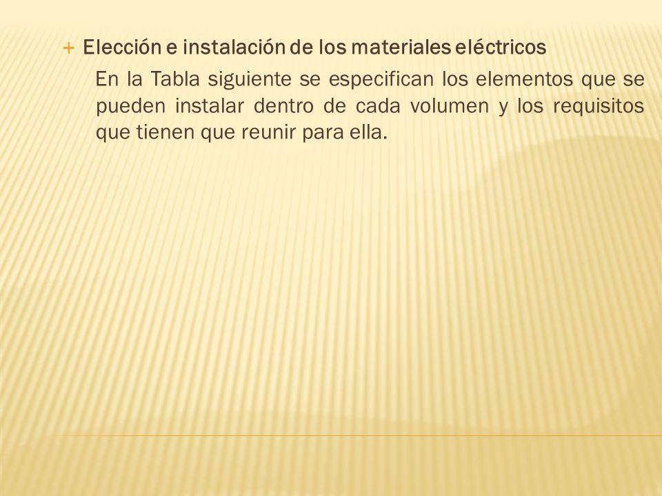Elección e instalación de los materiales eléctricos