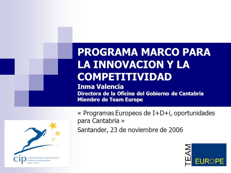 Programa marco para la innovacion y la competitividad inma for Santander oficinas valencia