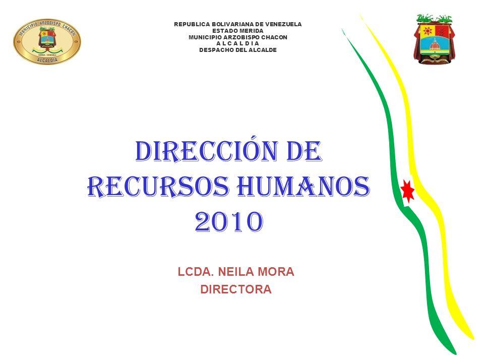 dirección de RECURSOS HUMANOS 2010