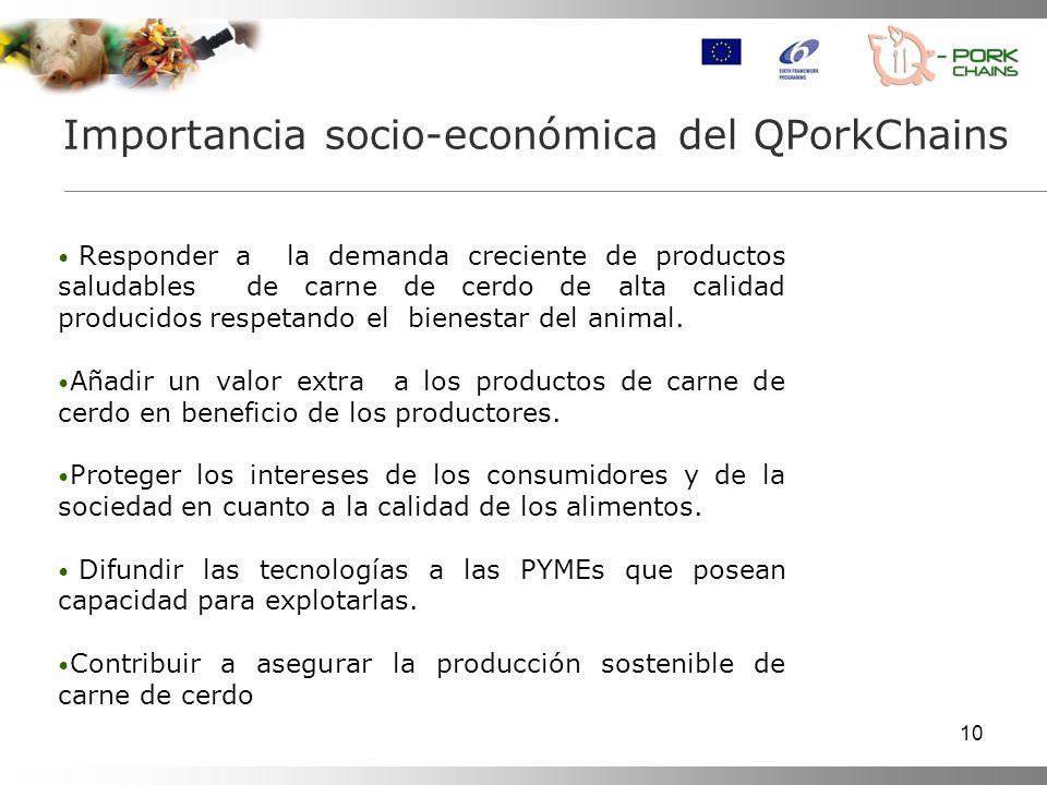Importancia socio-económica del QPorkChains