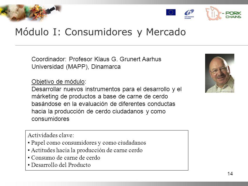 Módulo I: Consumidores y Mercado
