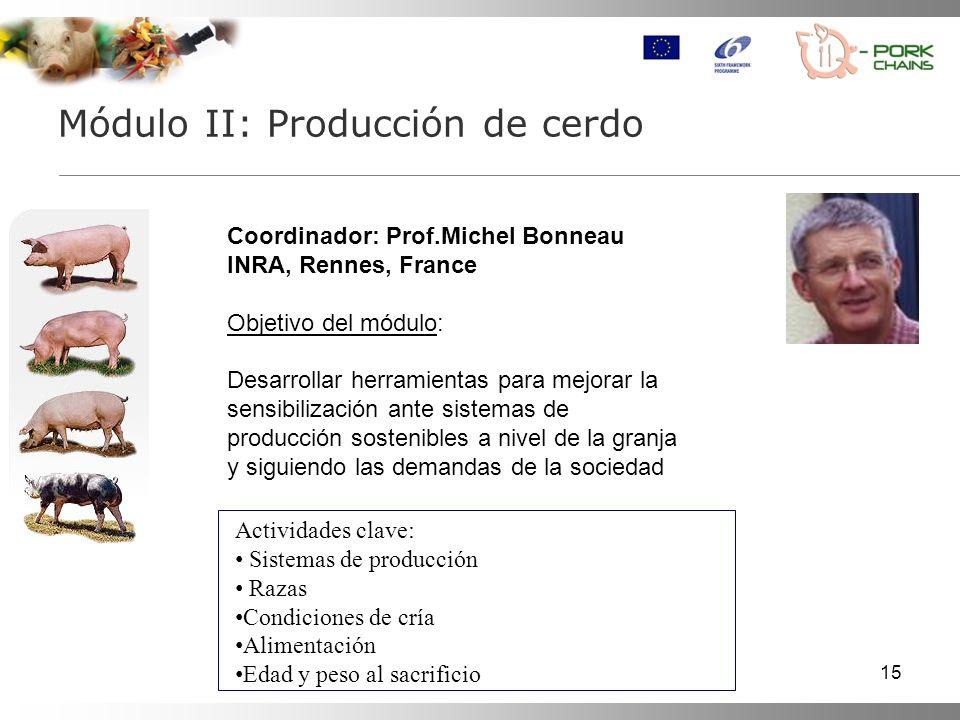 Módulo II: Producción de cerdo