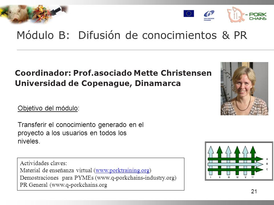 Módulo B: Difusión de conocimientos & PR