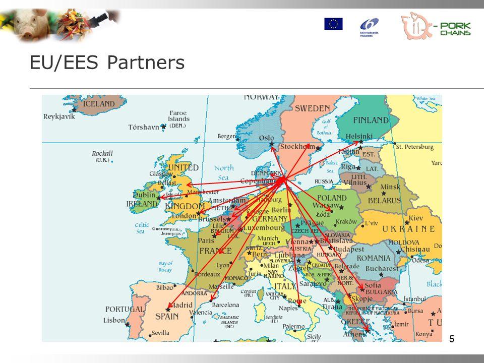 EU/EES Partners
