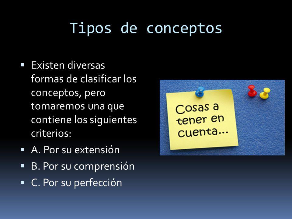 Tipos de conceptos Existen diversas formas de clasificar los conceptos, pero tomaremos una que contiene los siguientes criterios: