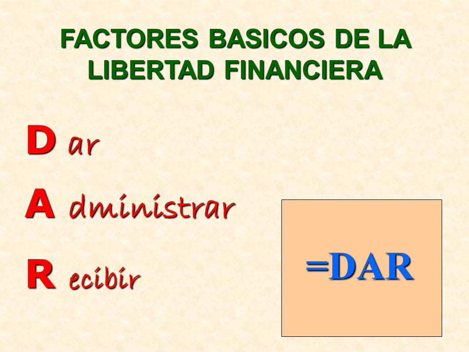 FACTORES BASICOS DE LA LIBERTAD FINANCIERA