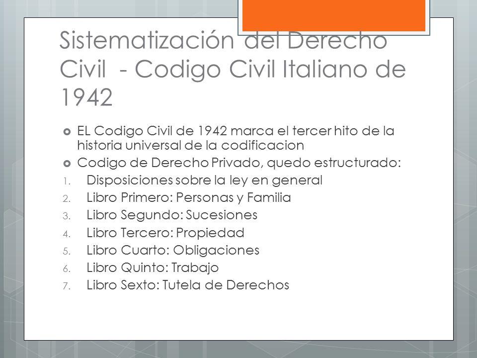 Delimitaci n contenido y sistematizaci n del derecho for Libro cuarto del codigo civil
