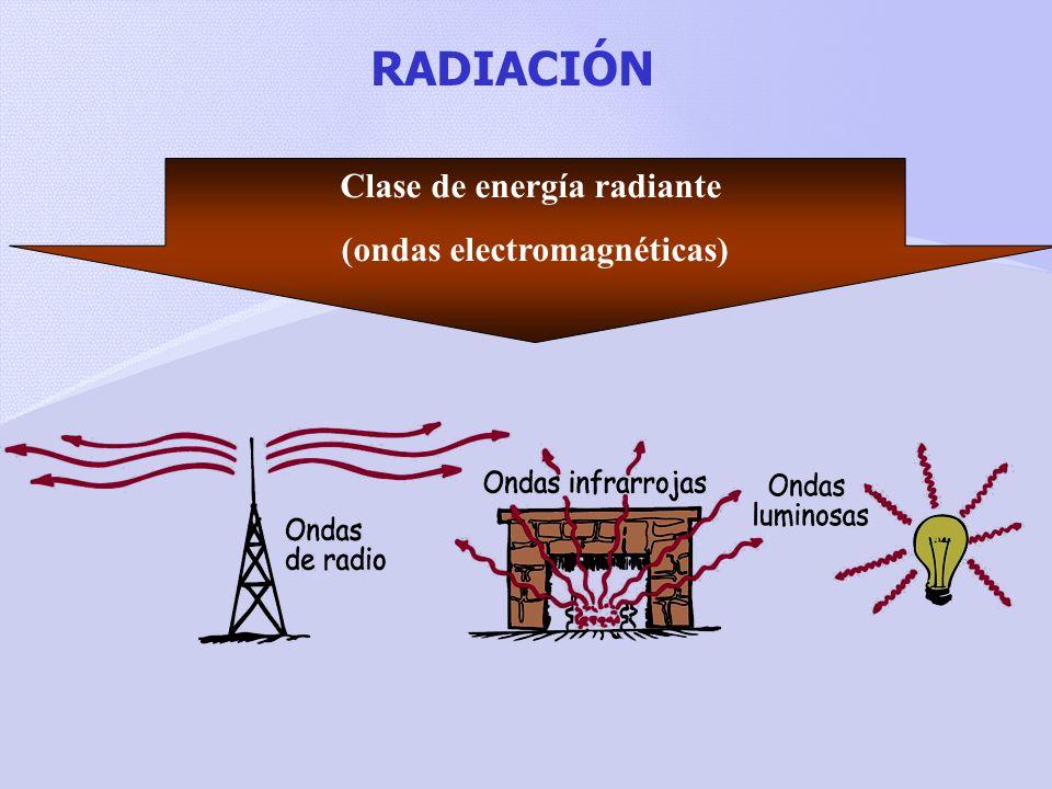 Clase de energía radiante (ondas electromagnéticas)