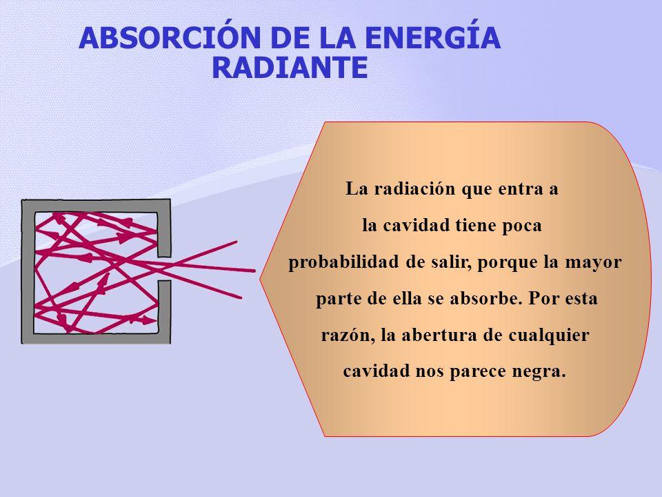 ABSORCIÓN DE LA ENERGÍA RADIANTE