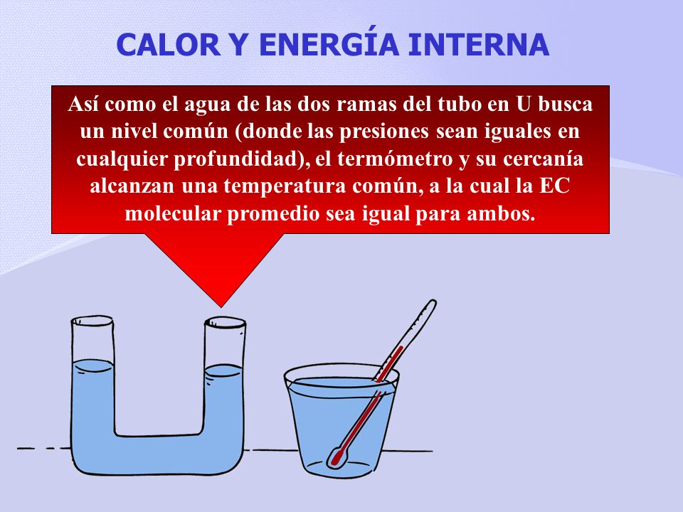 CALOR Y ENERGÍA INTERNA